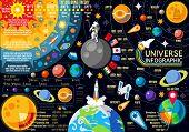 Постер, плакат: Universe 01 Concept Isometric