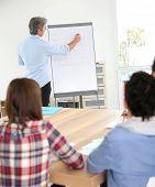 picture of business class  - Teacher in business class doing marketing presentation - JPG