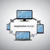 Responsive Web Design Concept - Same Website for All Devices