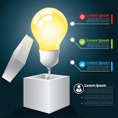 Open Idea Infographic