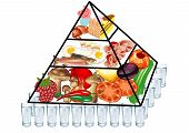 picture of food pyramid  - food pyramid isolated on a white background - JPG