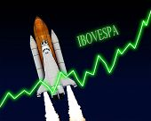 Ibovespa Index Chart