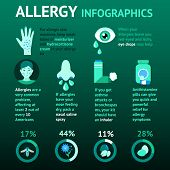 picture of allergy  - Animal flower food insect allergy infographics set with charts vector illustration - JPG