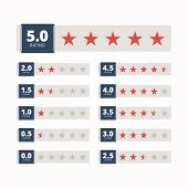 Постер, плакат: Star rating badges