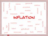 Inflation Word Cloud Concept On A Whiteboard
