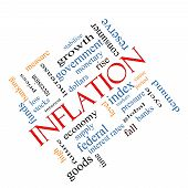 Inflation Word Cloud Concept Angled