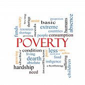 Poverty Word Cloud Concept