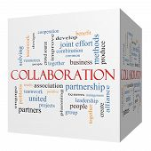 Collaboration 3D Cube Word Cloud Concept