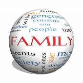 Family 3D Sphere Word Cloud Concept