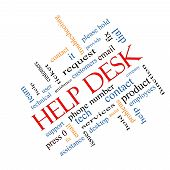 Help Desk Word Cloud Concept Angled