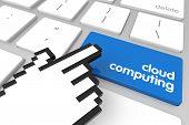 Cloud Computing Enter Key