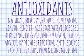 Antioxidants Word Cloud