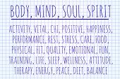 picture of soul  - Body mind soul spirit word cloud written on a piece of paper - JPG