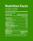 Nutrition Facts Informative Promo Poster With Calories And Vitamins Percentage Vector Illustration O poster