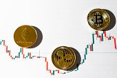Cryptocurrency Trading. Cryptocurrency Chart. New World Currency. poster