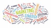 Marketing Business strategie Word Cloud