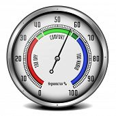 illustration of a metal framed Hygrometer, eps 10