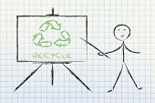 Learn About Recycling