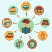 image of travel trailer  - Camping summer outdoor activity icons set with traveler vector illustration - JPG