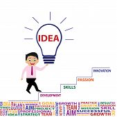 Business idea and innovation