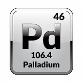 Palladium Symbol.chemical Element Of The Periodic Table On A Glossy White Background In A Silver Fra poster