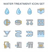 Water Treatment Plant And Water Filter Icon Set, Editable Stroke. poster
