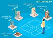 House Construction Infographic. Vector Isometric House Construction Process Template Showing Five St poster