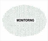 Word Cloud Monitoring