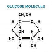 image of formulas  - Black structural formula of glucose molecule on white background - JPG