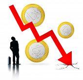 Euro Collapsing