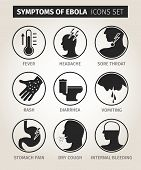 set of icons symptoms Ebola virus