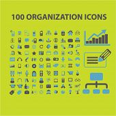 picture of human resource management  - 100 organization - JPG
