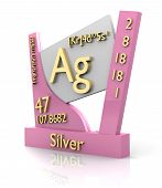 Silver Form Periodic Table Of Elements - V2 poster
