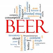 Beer Word Cloud Concept