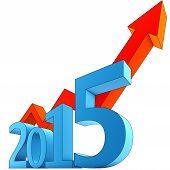 upturn 2015