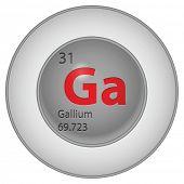 gallium element