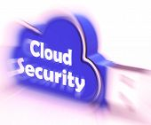 Cloud Security Cloud Usb Drive Means Online Security Or Privacy
