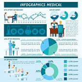 pic of medical chart  - Doctor in hospital and clinic infographic set with medical symbols and charts vector illustration - JPG