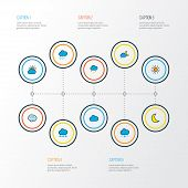 Climate Icons Colored Line Set With Freeze, Nimbus, Cloudburst And Other Sunshine Elements. Isolated poster
