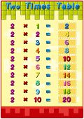 Illustration of mathematics times tables with answers