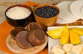 South American Ingredients