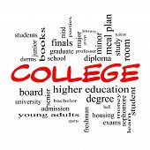 College Word Cloud Concept In Red Caps