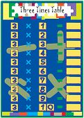 Multiplication Math Drill With Three Times Table