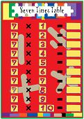Multiplication Math Drill With Seven Times Table