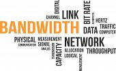 word cloud - bandwidth