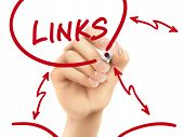 Links Word Written By Hand