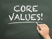 Core Values Words Written By Hand