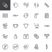 Maternity And Pregnancy Line Icons Set. Linear Style Symbols Collection, Outline Signs Pack. Vector  poster