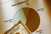 Time Distribution Diagram With Money