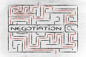 picture of negotiating  - search bar surrounded by a maze with tags about negotiation - JPG